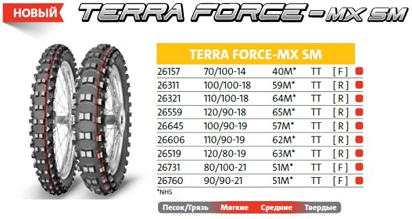 МОТОШИНЫ TERRA FORCE-MX SM
